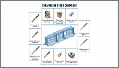 FR_HQ_ILL_Example_Of_Complex_Workpiece.jpg_ico400
