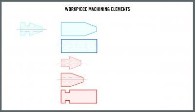 http://www.mymepax.com/pressdoc_files/14704/image/HQ_ILL_Workpiece_Machining_Elements.jpg_ico400.jpg