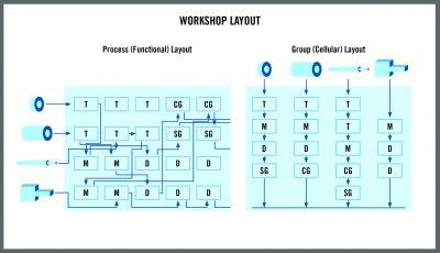 http://www.mymepax.com/pressdoc_files/14704/image/HQ_ILL_Workshop_Layout.jpg_ico400.jpg