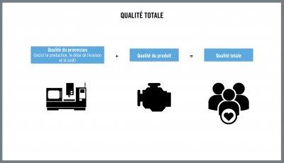 FR_HQ_ILL_Total_Quality.jpg_ico400 livraison